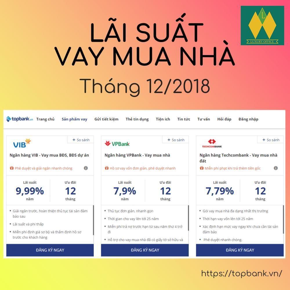 """""""Soi"""" lãi suất vay mua nhà tại một số ngân hàng trong tháng 12/2018"""